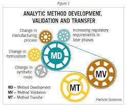 Training Validasi Metode Uji – Persyaratan Laboratorium Penguji dan Kalibrasi Sesuai Standar ISO/IEC 17025:2005 (18-19 Desember 2017 Yogyakarta)