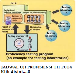 UJI PROFISIENSI SAMPLE AIR TAHUN 2014